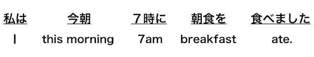japanese-word-order