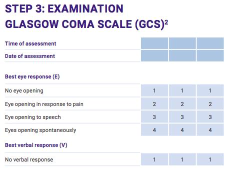 glasgow-coma-scale-1