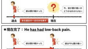 past-tense-chart