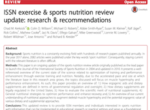 ISSN-nutrition-review